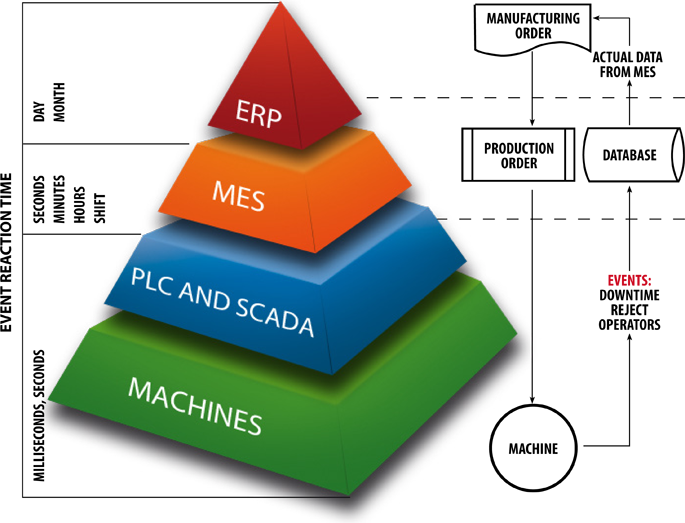"""erp implementation for steel industry Implementation best practices  controller and business planning and erp manager, emirates steel industries  ited an industry peer that uses sap erp """"that ."""
